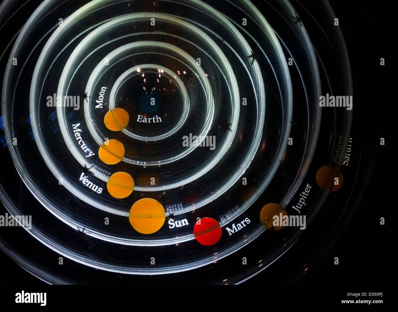 Modello di centrate sulla terra sistema solare (modello geocentrica) Immagini Stock