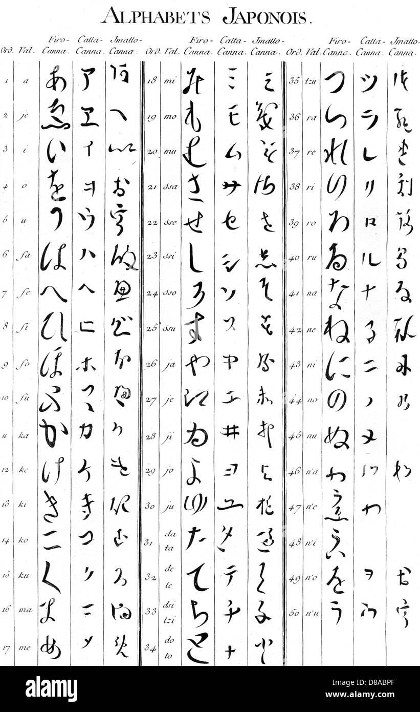 Alfabeto tipografia Immagini Stock