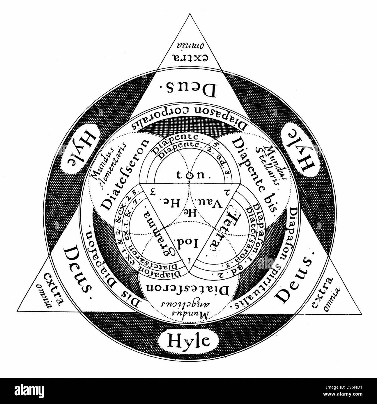 La divina armonia del microcosmo e la macrososm secondo l'ermetica e Cabalistic insegnamento. Dio è sempre Immagini Stock
