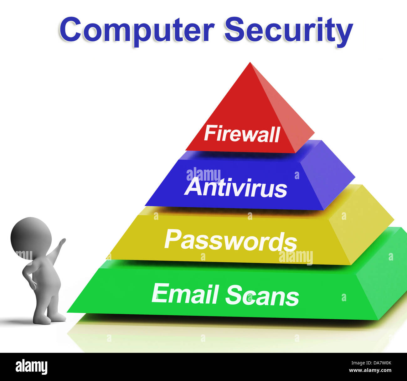 Computer Security Diagram Showing Laptop Immagini & Computer ...
