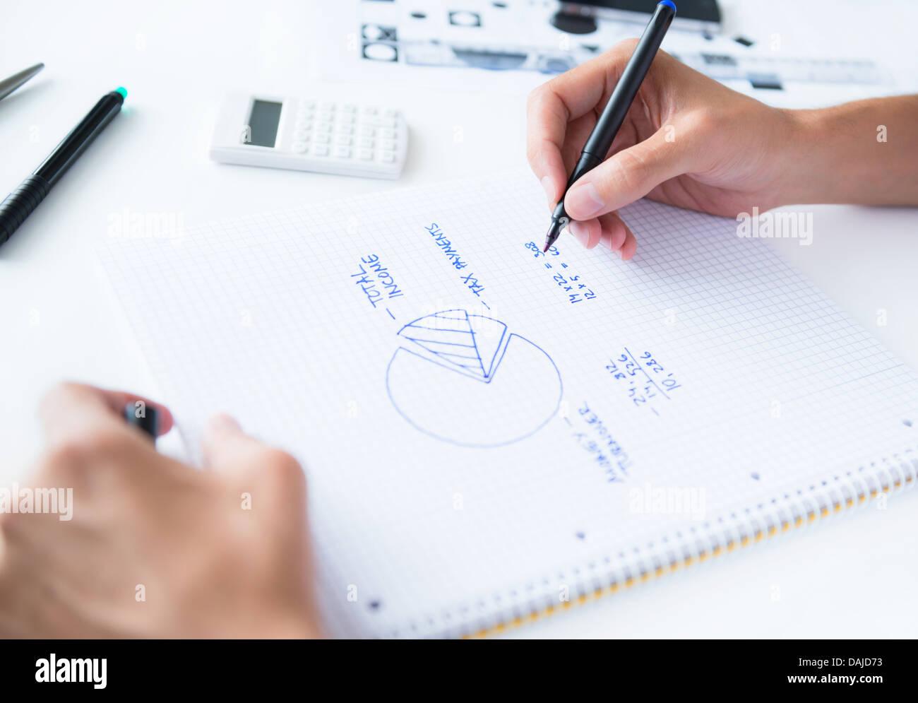 La persona seduta alla scrivania, calcolo home guadagni e disegno diagramma circolare con numeri Immagini Stock