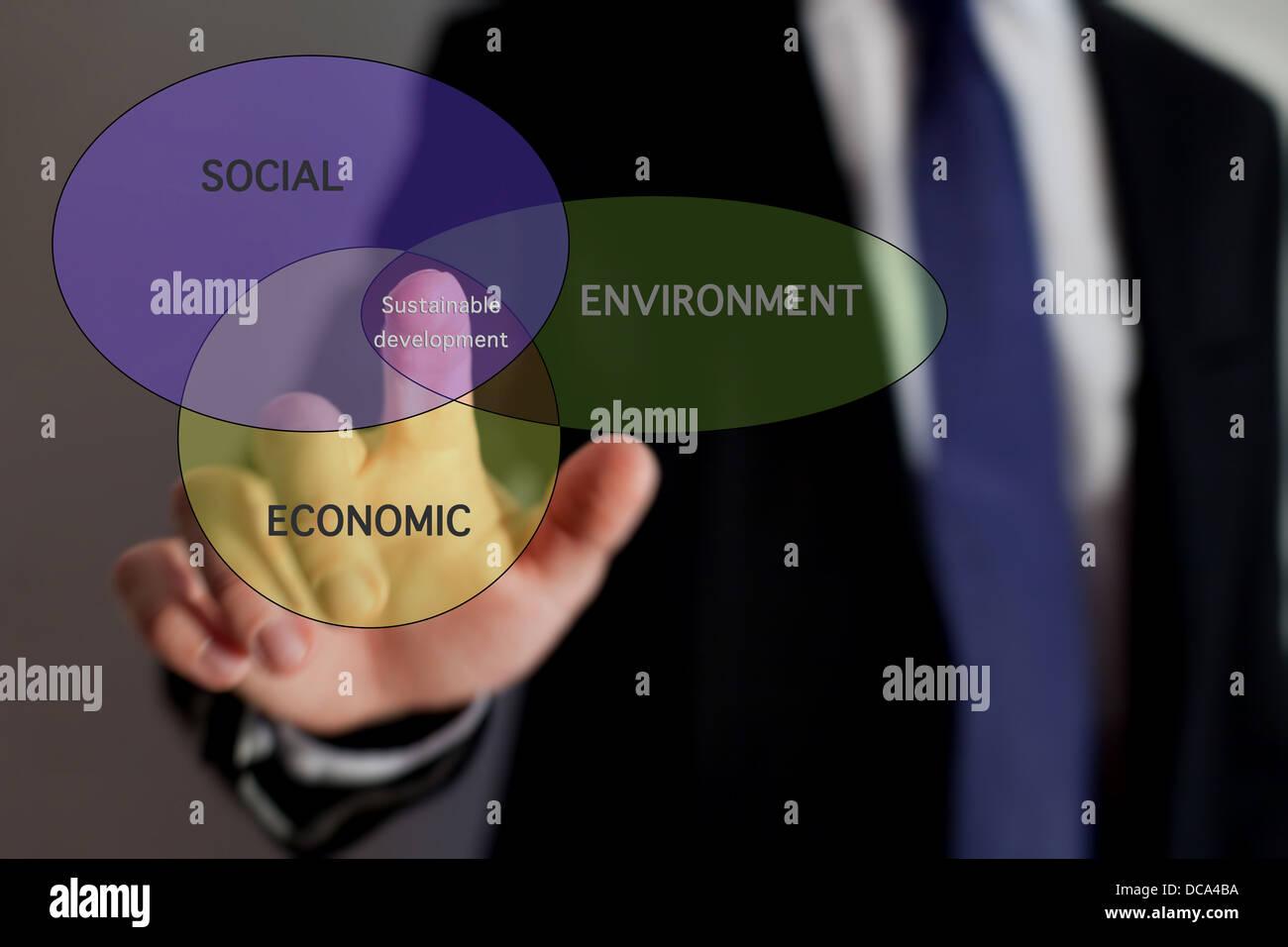 Lo sviluppo sostenibile Immagini Stock