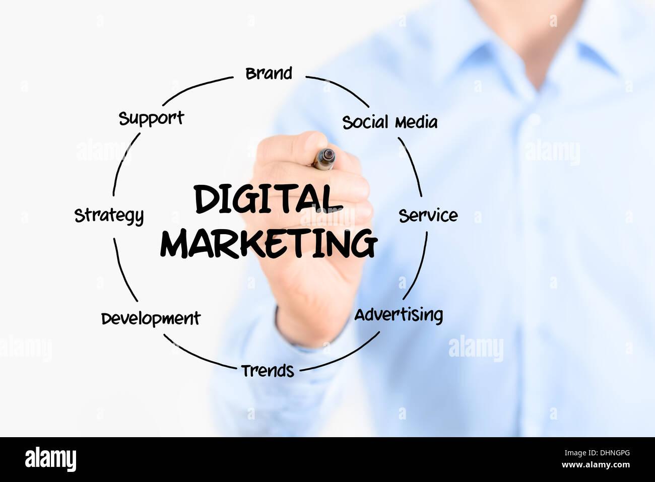 Giovane imprenditore disegno diagramma circolare della struttura del marketing digitale e processo di elementi su schermo trasparente Immagini Stock