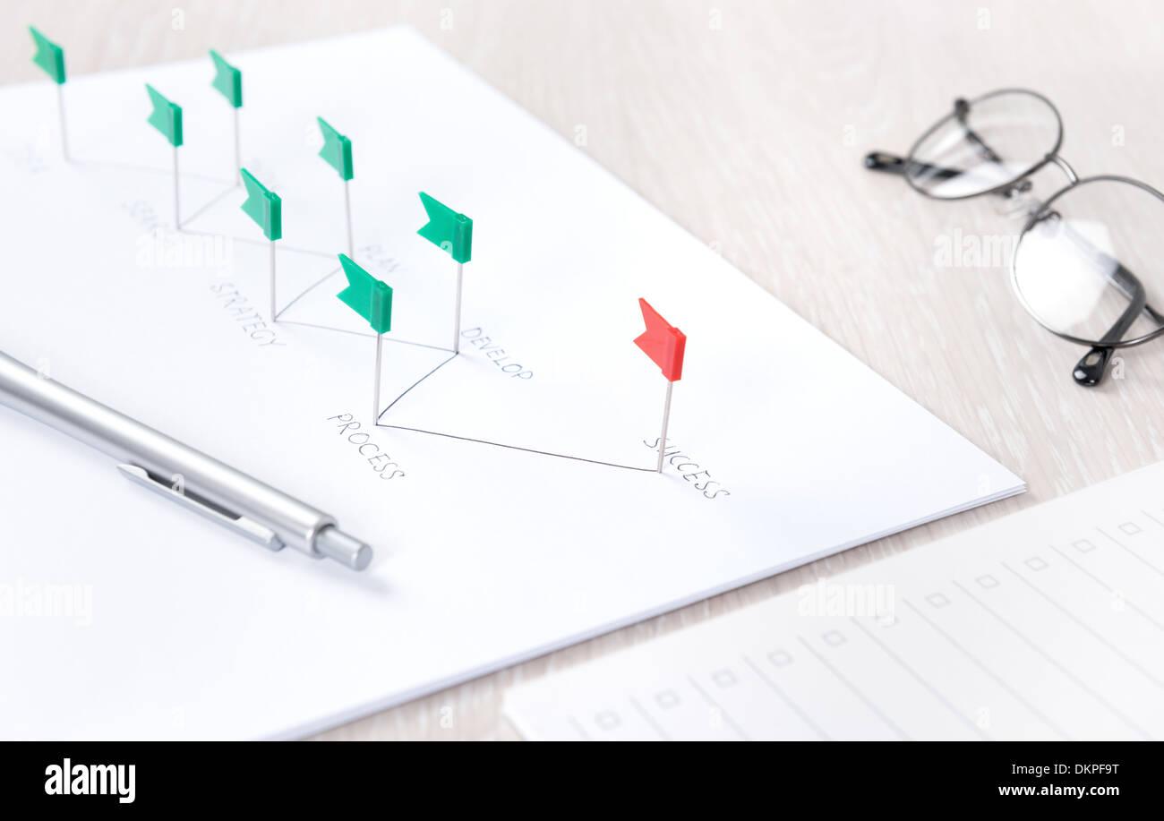 Il concetto di Business del processo di pianificazione e di ulteriore analisi della strategia di sviluppo per raggiungere il successo su una moderna scrivania sul posto di lavoro Immagini Stock