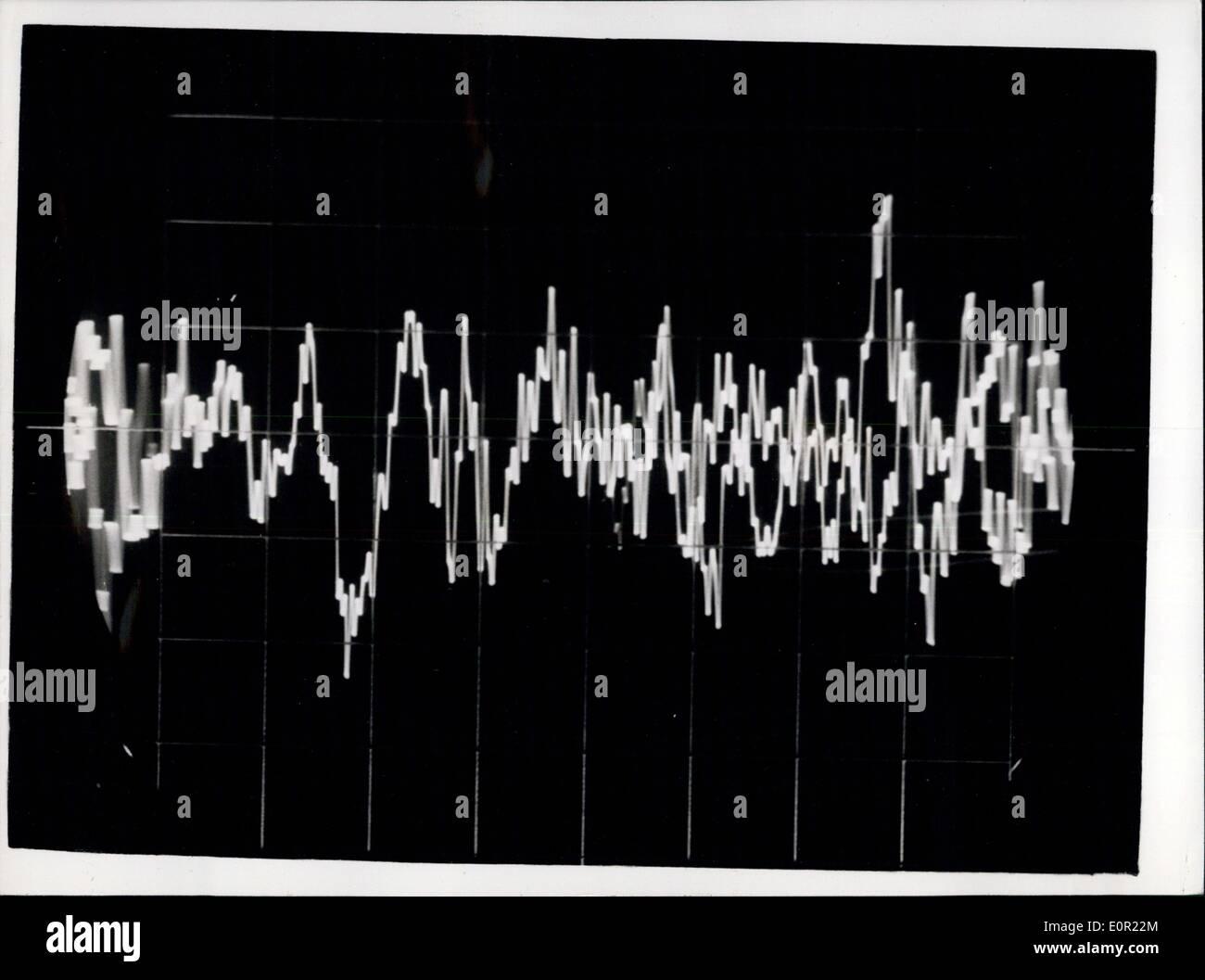 Velocità datazione Surrey BC