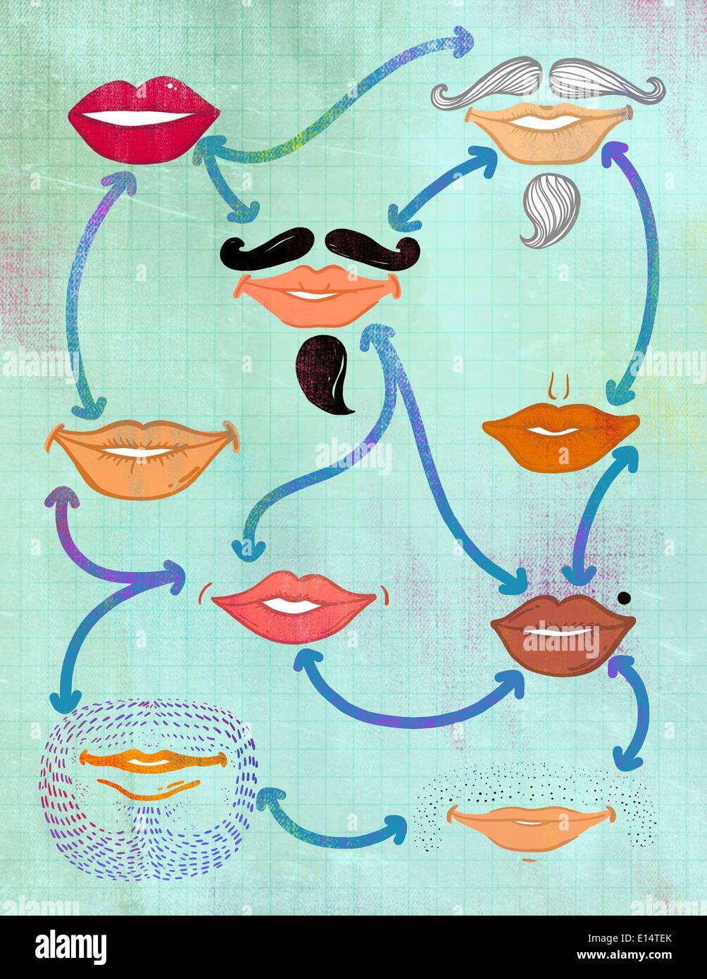 Immagini illustrative di frecce che collegano le labbra in rappresentanza di social networking Immagini Stock