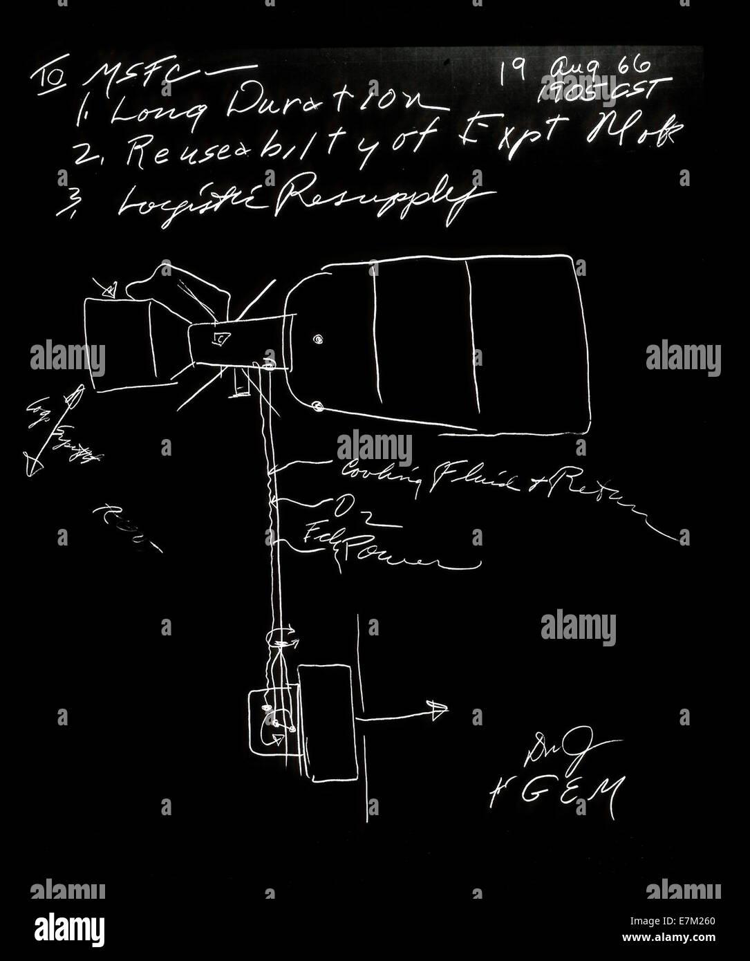 Skylab concetto da George Mueller Immagini Stock