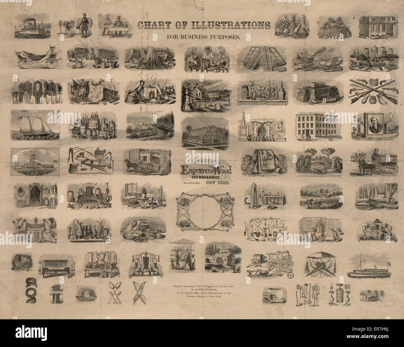 Grafico delle illustrazioni per scopi aziendali. Data c1855. Immagini Stock
