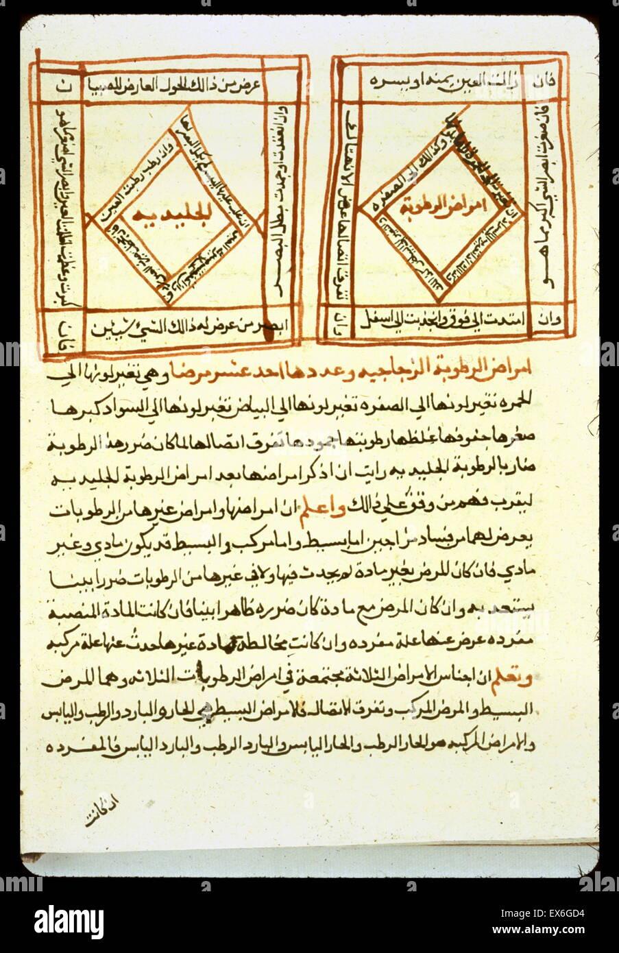 Una acuità visiva Schemi dal manuale di oftalmologia scritto in Egitto verso la fine del XIV secolo da ?adaqah Immagini Stock