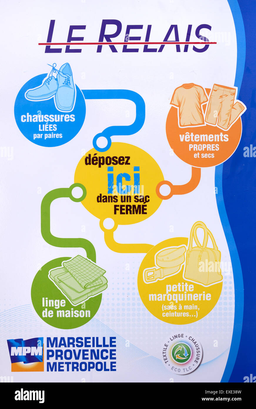 Istruzioni sul contenitore di riciclaggio Marseille Provence Francia Immagini Stock