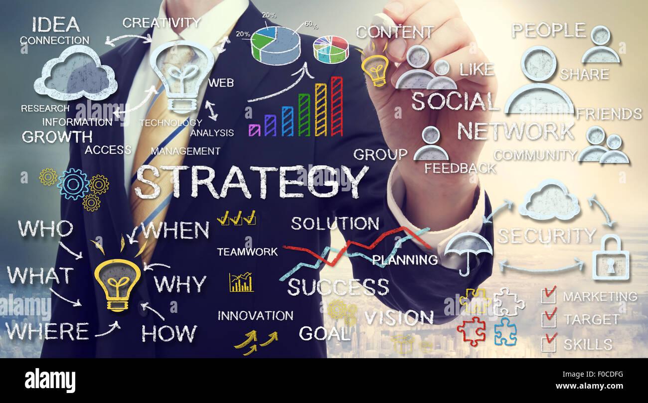 Imprenditore disegno strategia aziendale concetti con Chalk Foto Stock