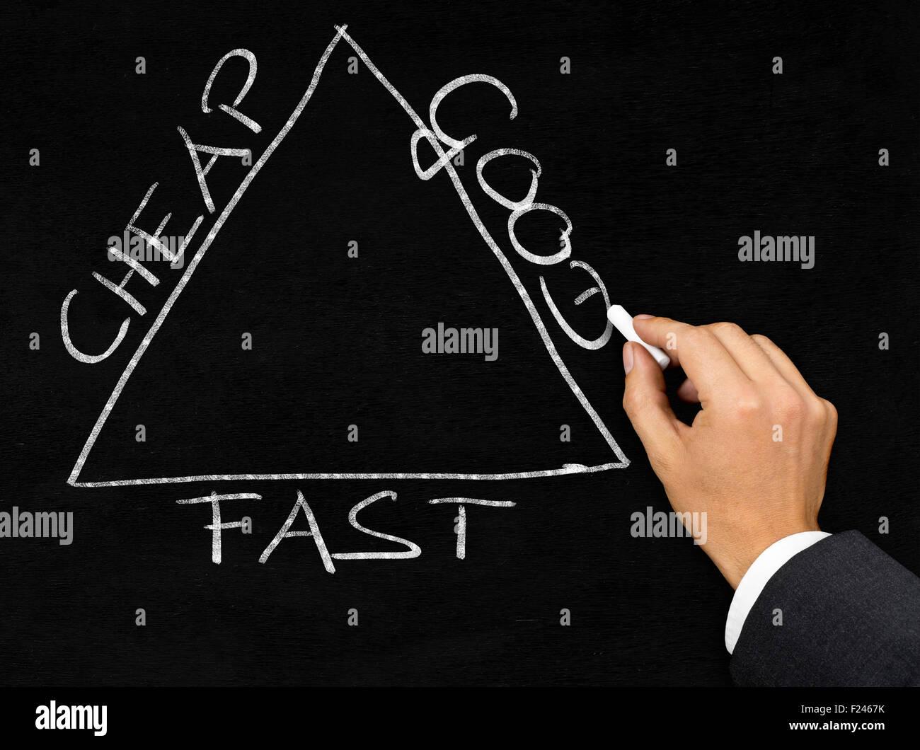 L'uomo disegno 'a buon mercato e di buona, veloce' triangolo di business con un gessetto sulla lavagna Immagini Stock