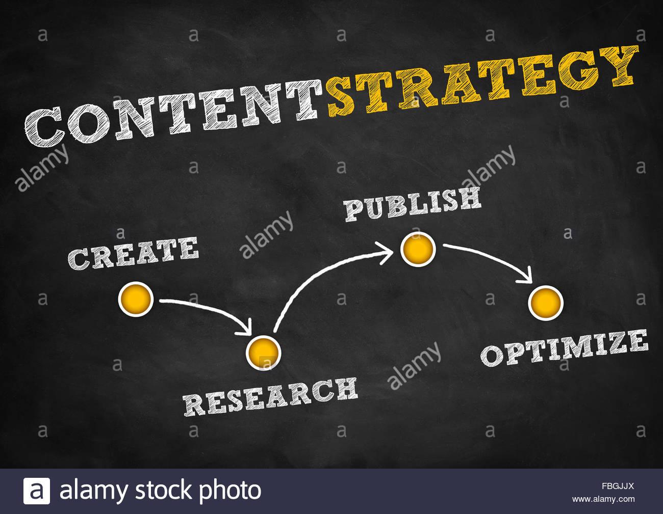 Strategia dei contenuti - il concetto di strategia Immagini Stock