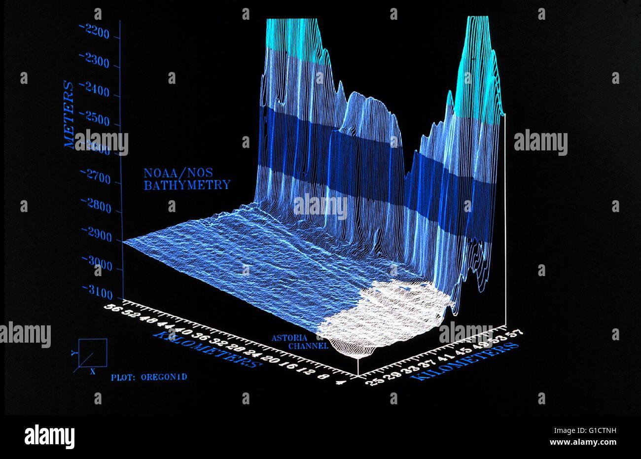 3-D immagine NOAA Zona Economica Esclusiva progetto di mappatura. Blow-up di area a destra alla base della Oregon Foto Stock