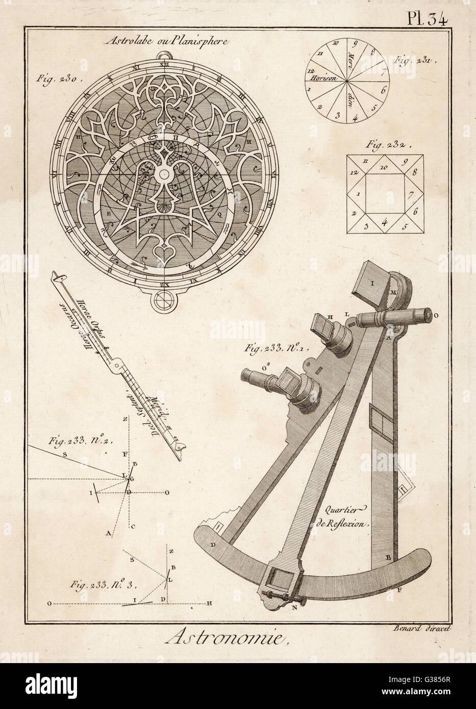 Astrolabio e quadrante Data: XVIII secolo Immagini Stock