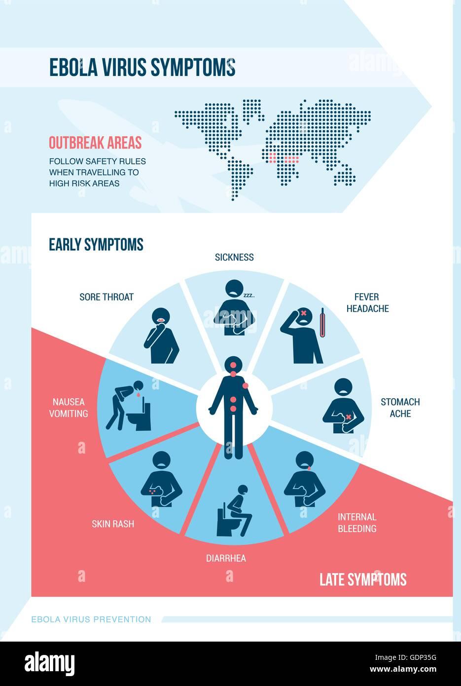 Infezione da virus Ebola sintomi con stick figure e la mappa del mondo. Immagini Stock
