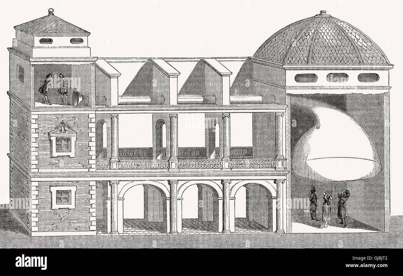 Esperimento del suono di un clacson, teoria musicale da Athanasius Kircher, 1602- 1680, un monastero del XVII secolo Immagini Stock