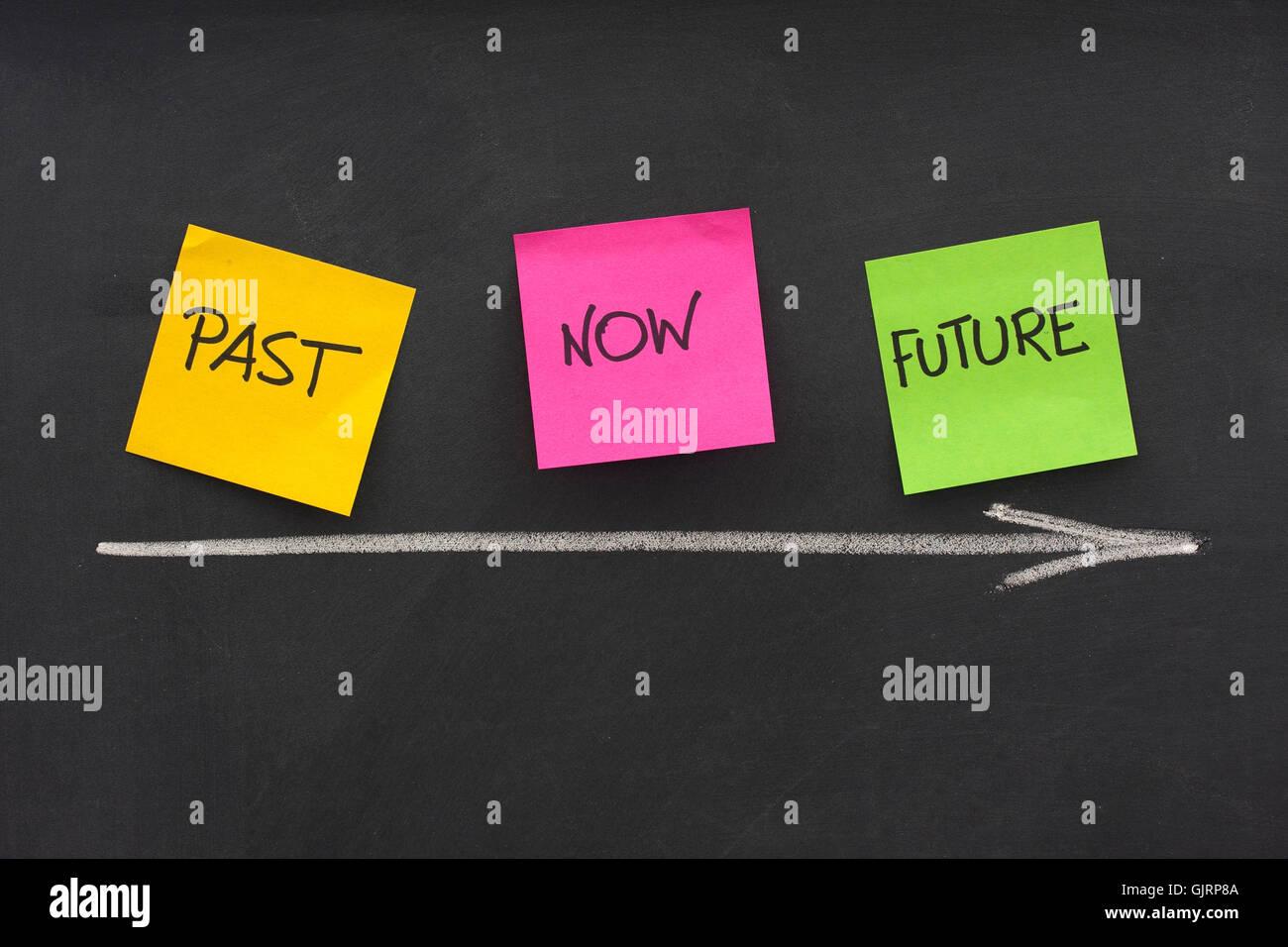 Presente data futura Immagini Stock