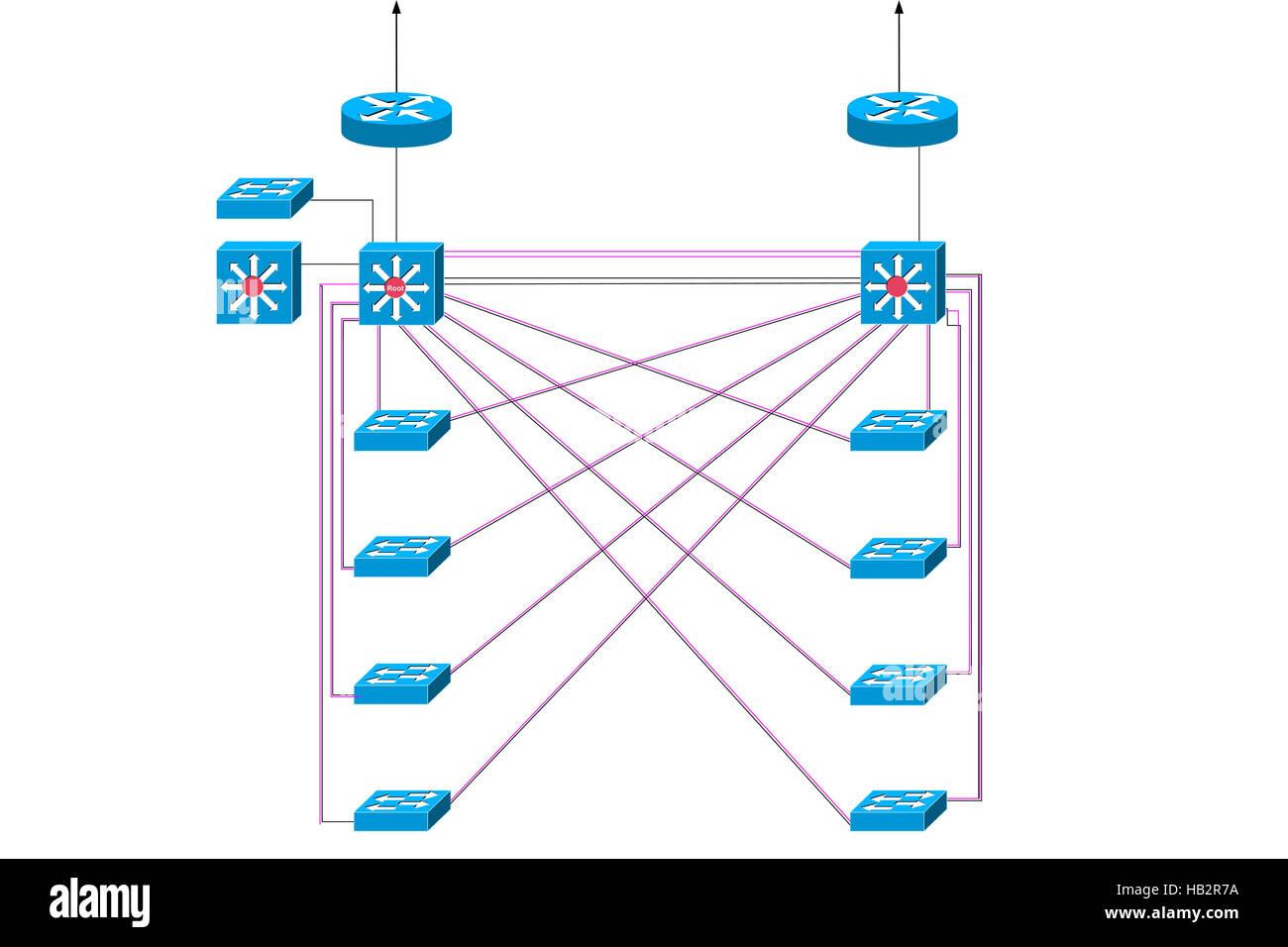 Schema Cablaggio Rete : Netzwerkverbindung immagini & netzwerkverbindung fotos stock alamy