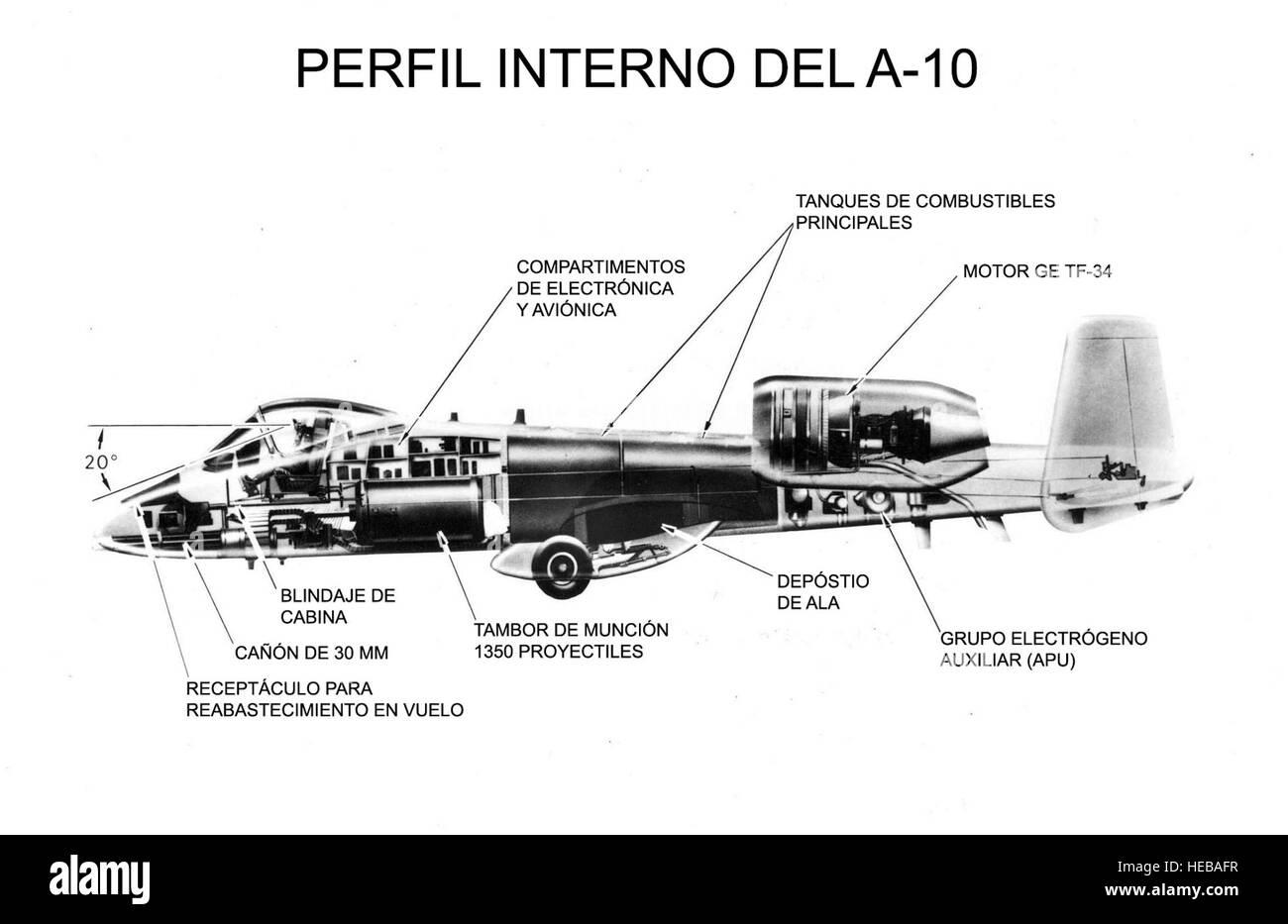 Fairchild Republic A-10 entrobordo disegno di profilo. Immagini Stock