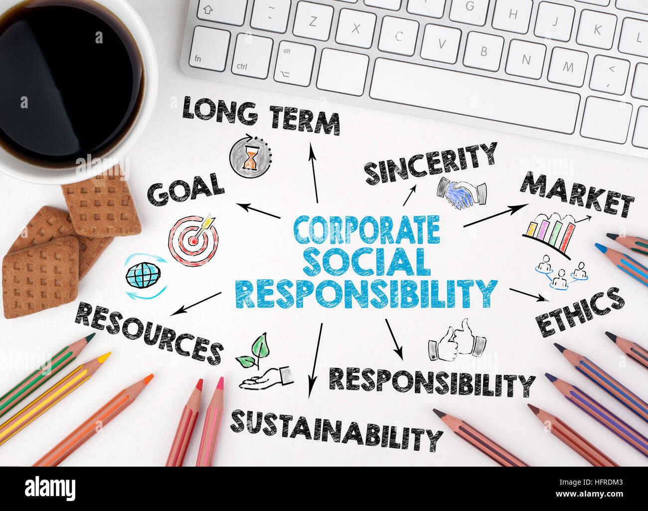 La responsabilità sociale delle imprese concetto. White scrivania in ufficio. Immagini Stock