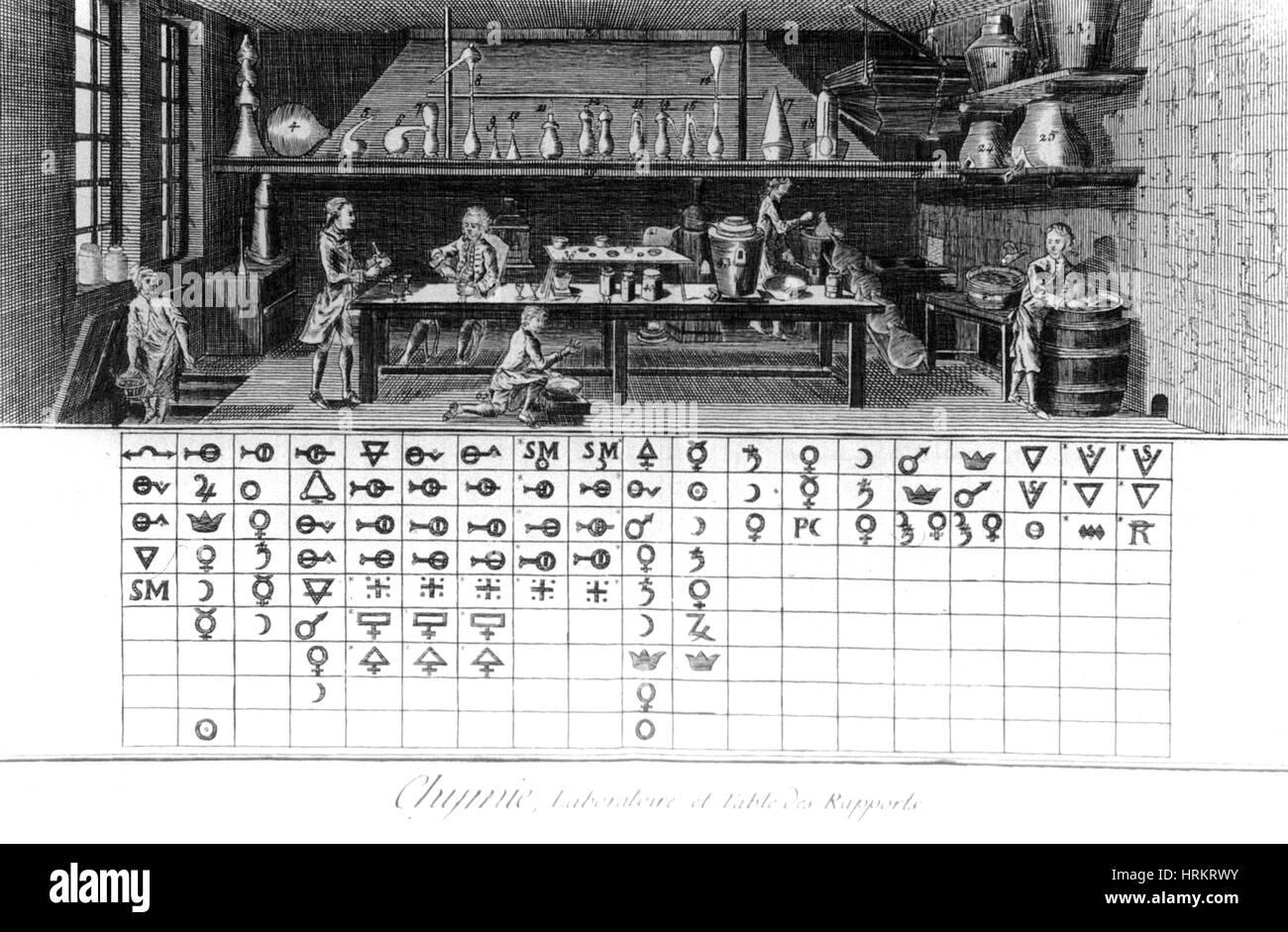 Laboratorio e simboli alchemici, XVIII secolo Immagini Stock