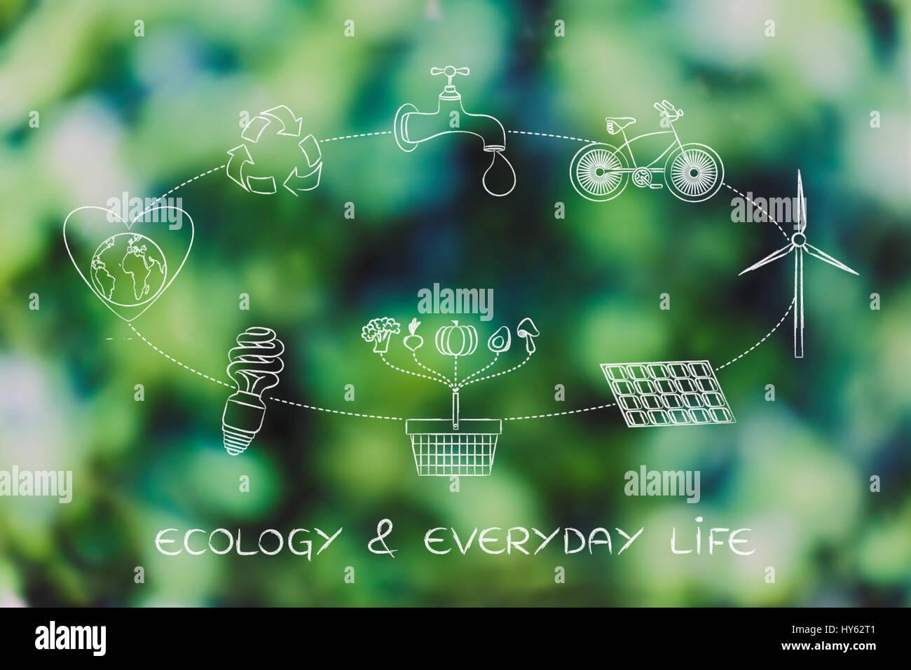 Ecologia & Vita quotidiana: schema con passaggi giornalieri per proteggere l'ambiente attraverso il risparmio Immagini Stock