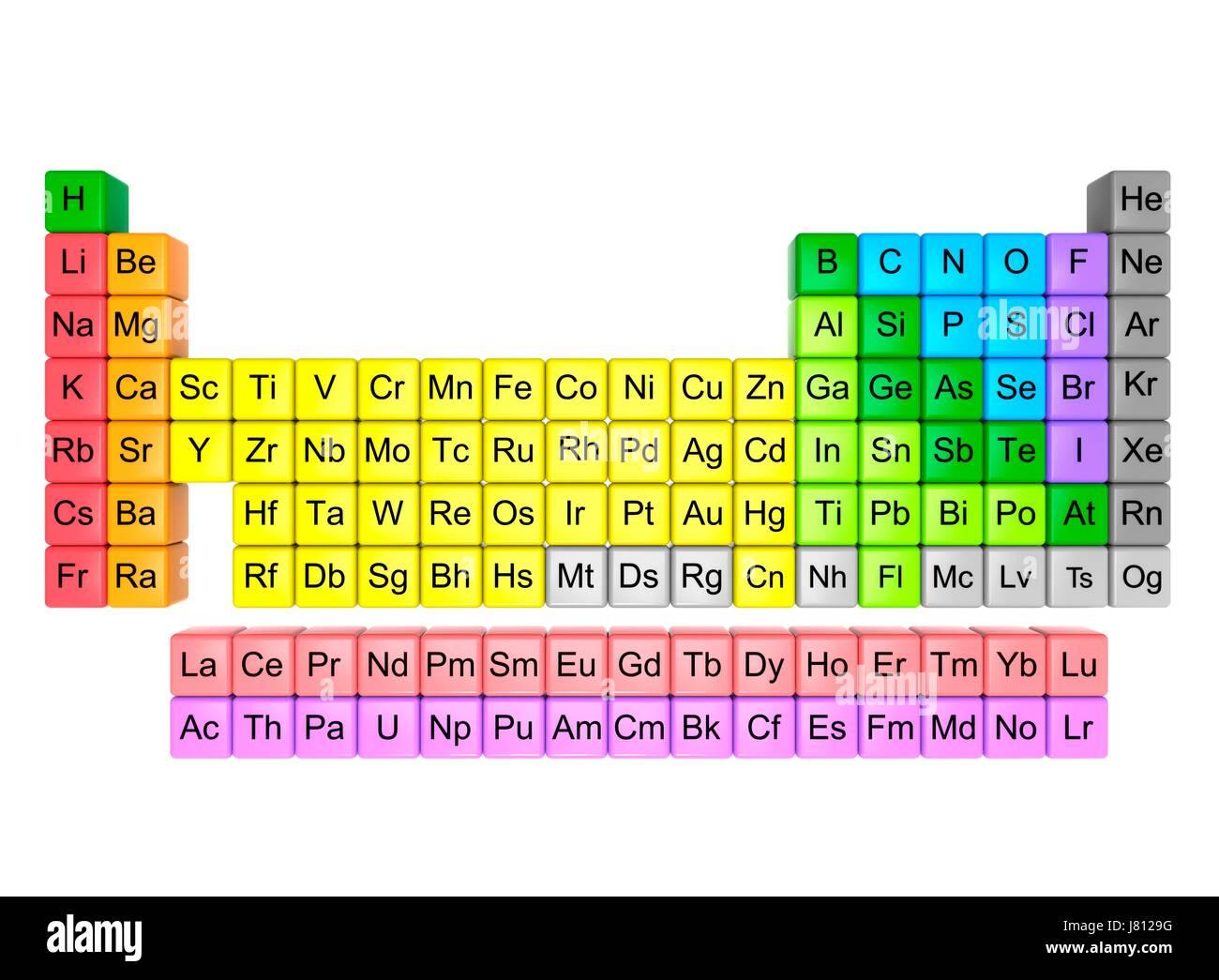 Tavola periodica in 18-layout della colonna. Questa tabella include tutti i 118 elementi noti come di maggio 2017, Immagini Stock
