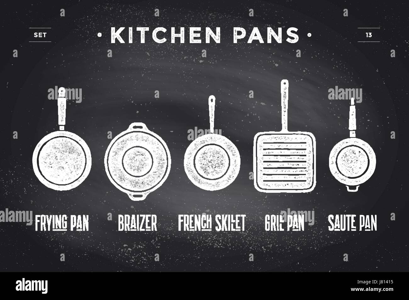 Set di pentole da cucina. Poster Stoviglie - pentole, grill, pot ...