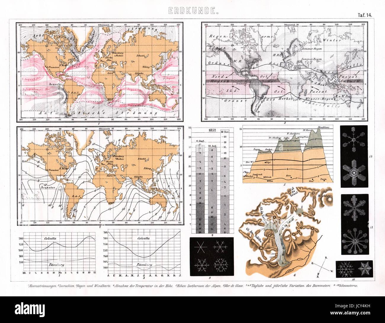 1874 bilder insieme di mappe relative alle condizioni meteorologiche e al clima delle zone, le correnti oceaniche, Immagini Stock
