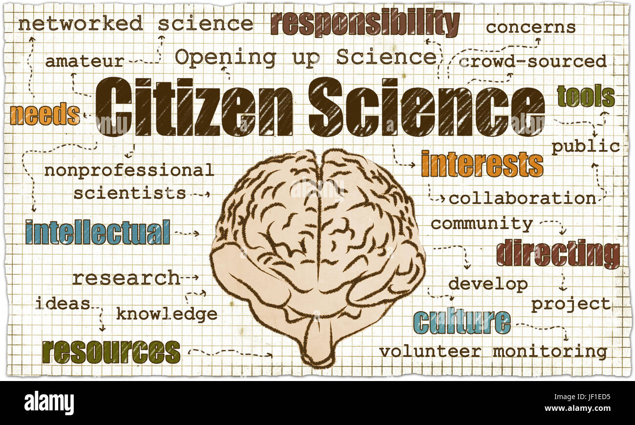 Cittadino la scienza è compreso nonprofessionals e di apertura della scienza Immagini Stock
