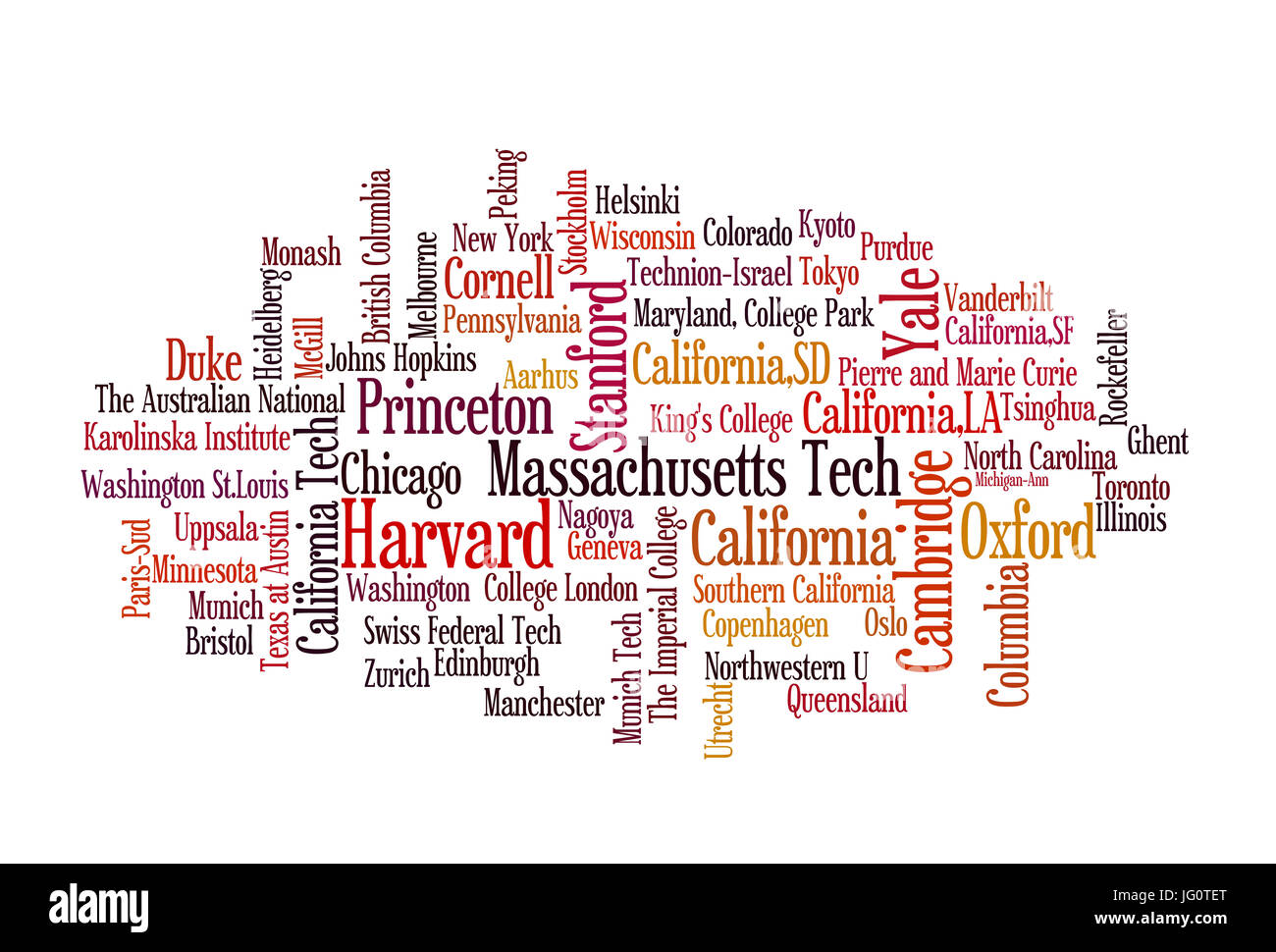 Parola nube della famosa e rinomata università e istituti di tutto il mondo. La dimensione corrisponde approssimativamente Foto Stock
