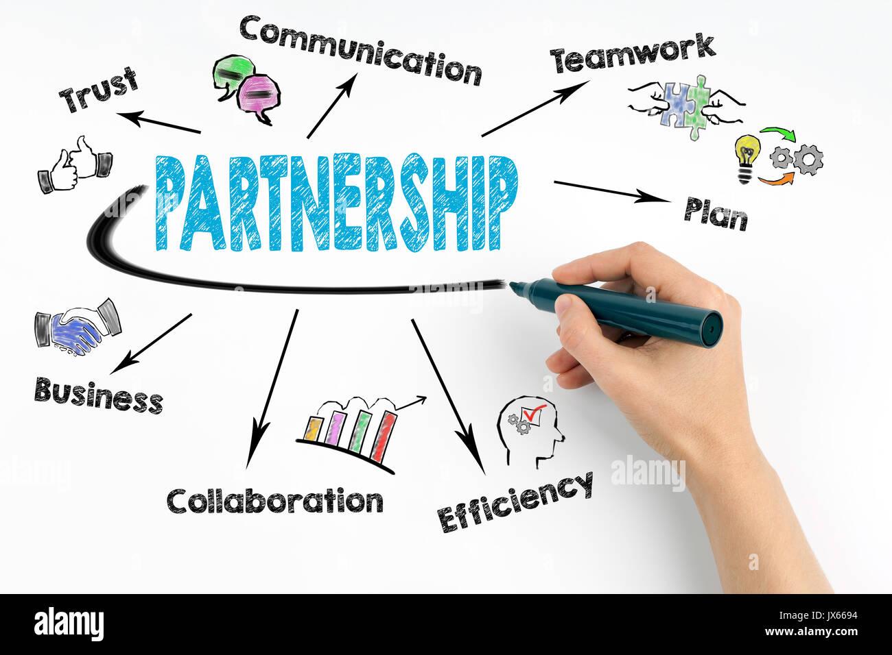 Mano con markeron un tavolo bianco di scrittura - concetto di partenariato Immagini Stock