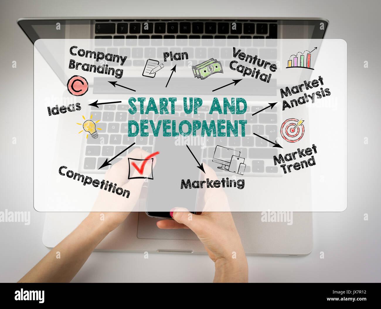Avvio e sviluppo del concetto. Business donna lavora con il computer. Immagini Stock