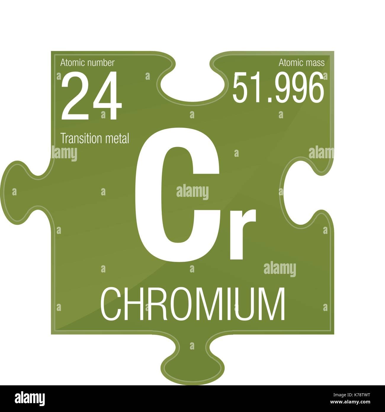 simbolo-di-cromo-elemento-numero-24-dell