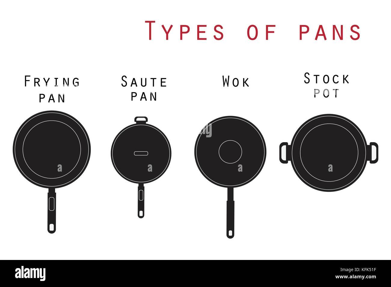 Illustrazione Vettoriale set di pentole da cucina. poster stoviglie ...