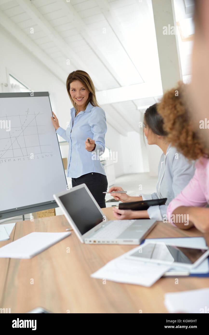 Manager business presentazione su lavagna Immagini Stock