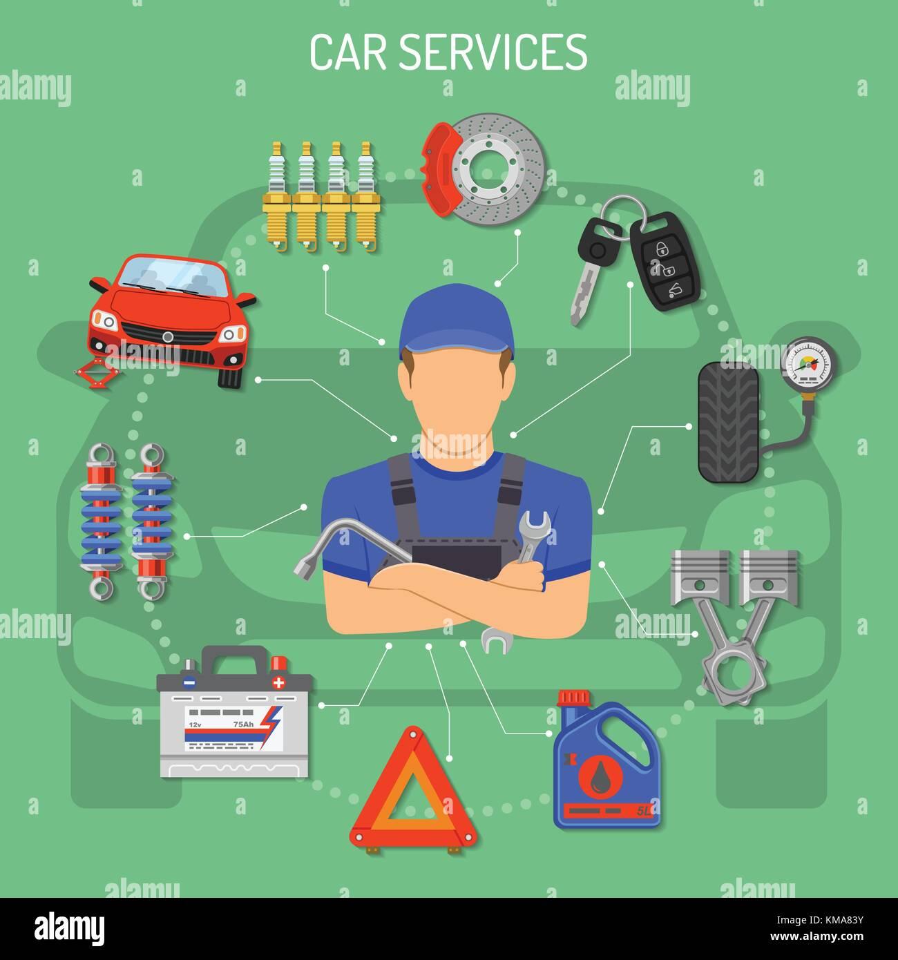 Servizio auto di concetto Immagini Stock