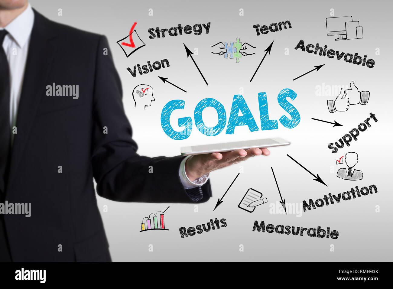 Il concetto di obiettivi. Grafico con le parole chiave e le icone. Uomo con un computer tablet Immagini Stock