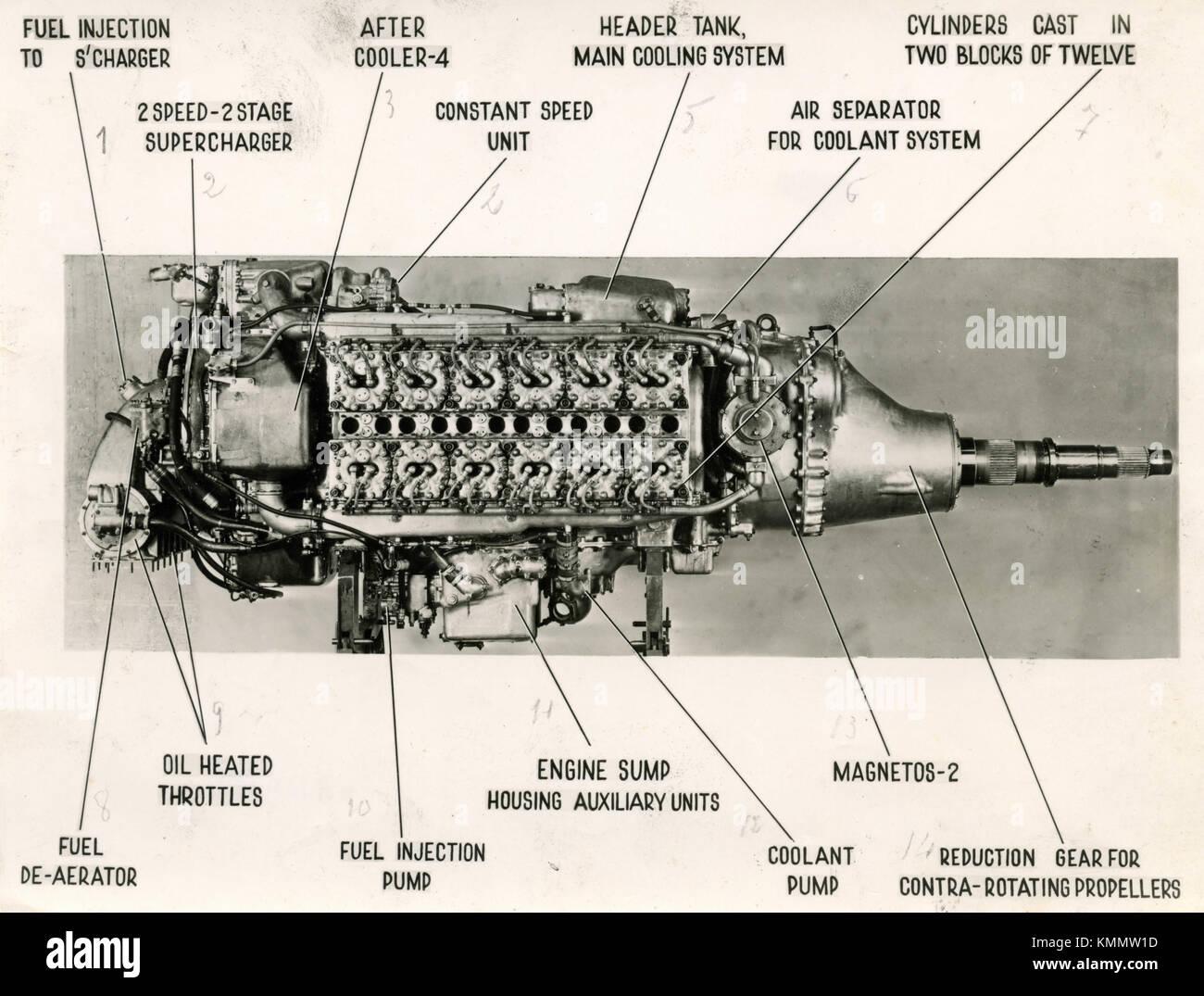 Caratteristiche esterne del 3.000 HP Rolls-Royce Eagle motore, Regno Unito 1947 Immagini Stock