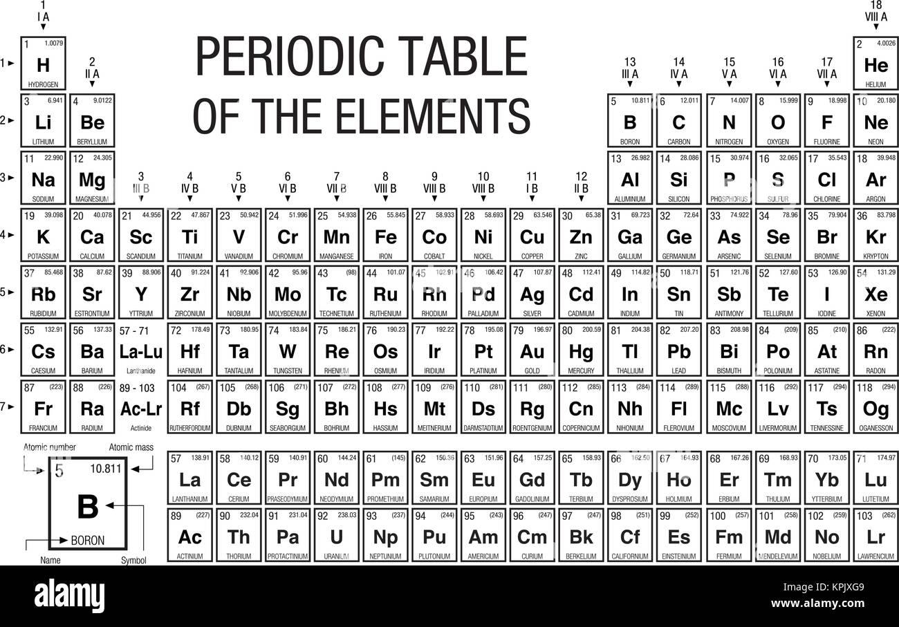 Mendeleev periodic table immagini mendeleev periodic table fotos stock alamy - Tavola periodica bianco e nero ...