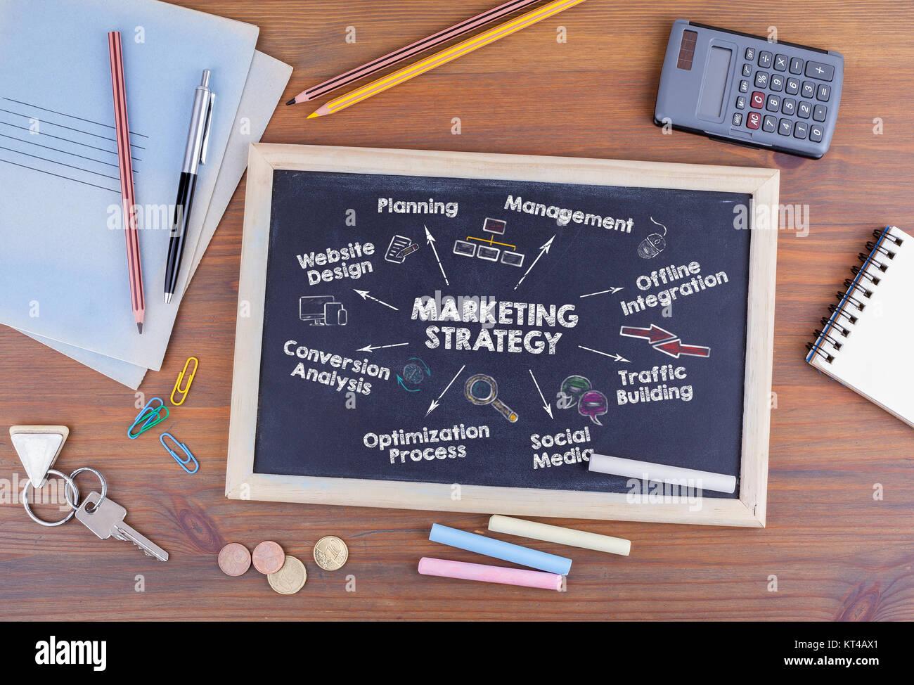 Strategia di commercializzazione di concetto. Grafico con le parole chiave e le icone su una lavagna Immagini Stock