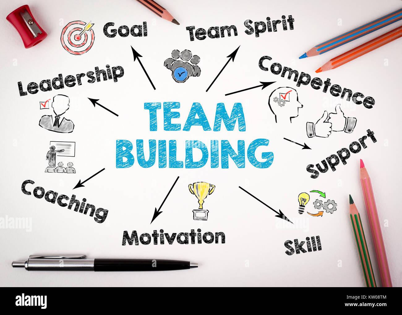 Team Building Concept. Grafico con le parole chiave e le icone su sfondo bianco Immagini Stock