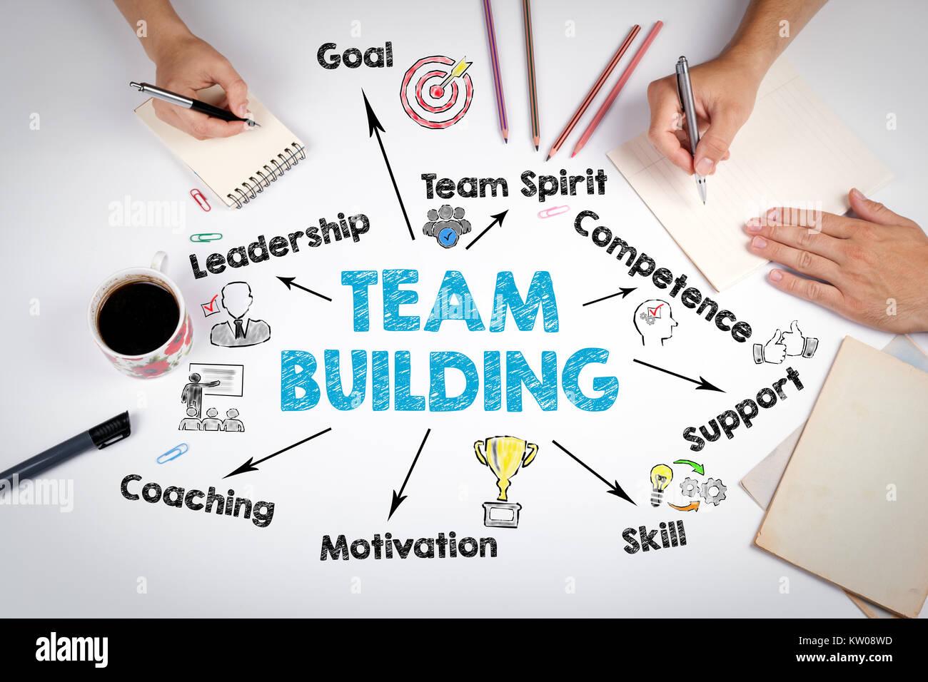 Team Building Concept. Grafico con le parole chiave e le icone. La riunione presso l ufficio bianco tabella Immagini Stock