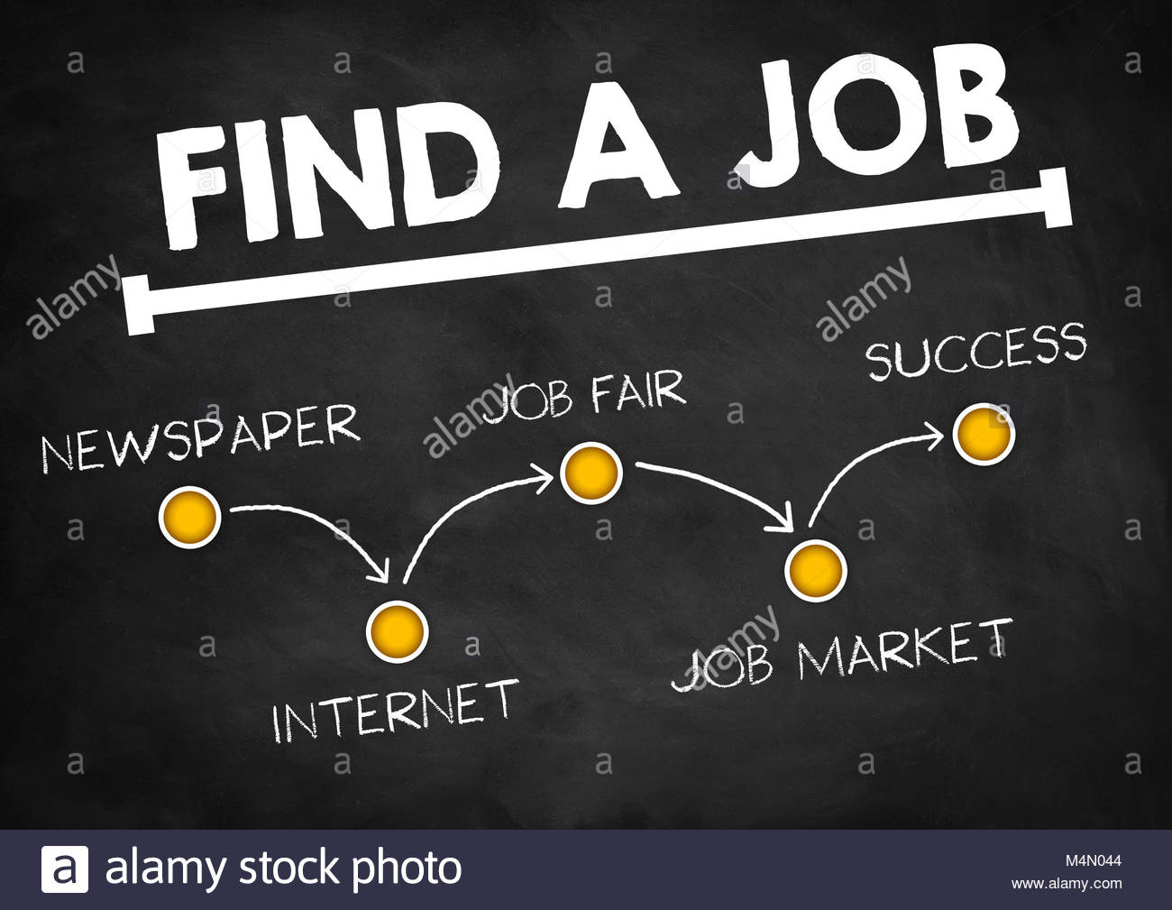 Trovare un lavoro Immagini Stock