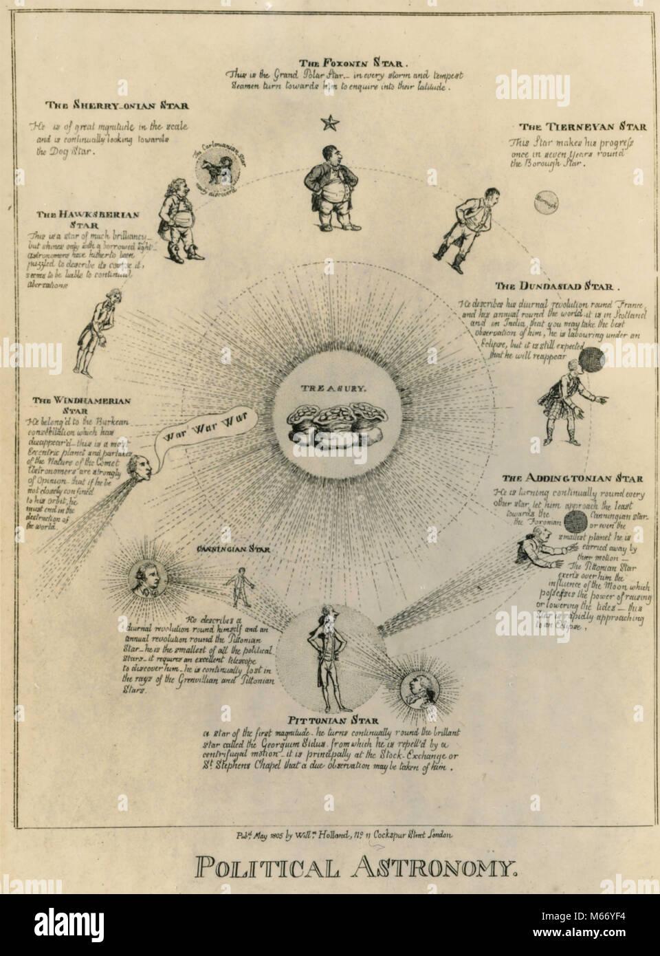 Cartoon di Astronomia politico da Gilray, Regno Unito 1805 Immagini Stock