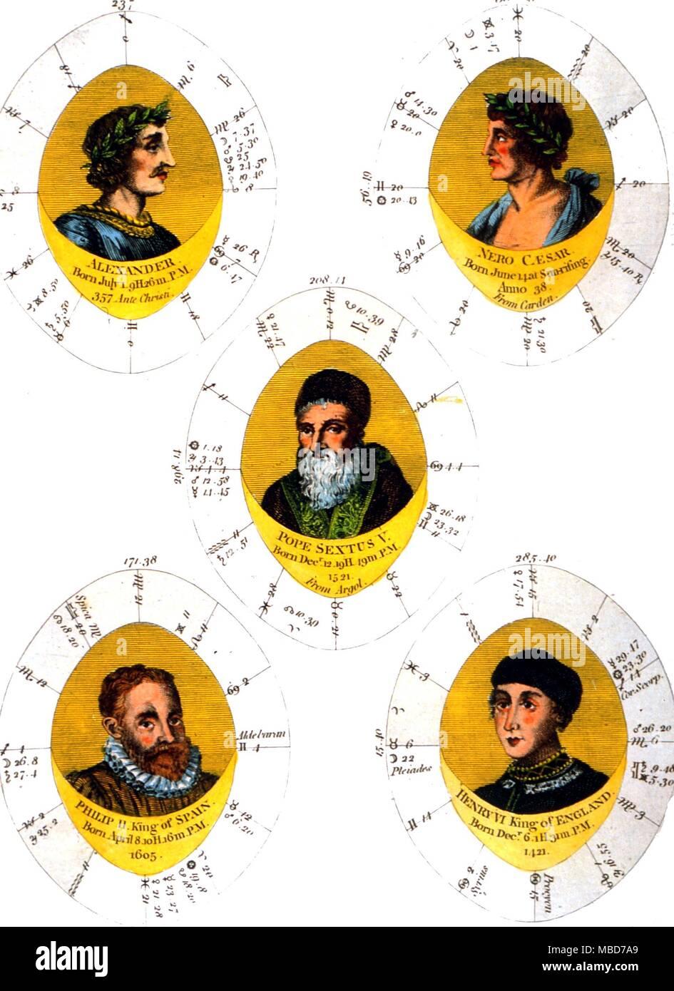 grafico di matchmaking astrologico