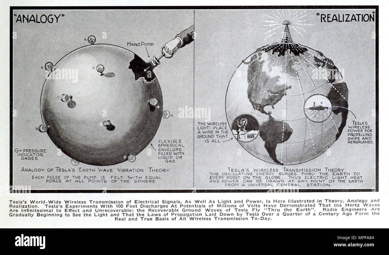 Nikola Tesla in tutto il mondo la trasmissione senza fili di energia elettrica Foto Stock