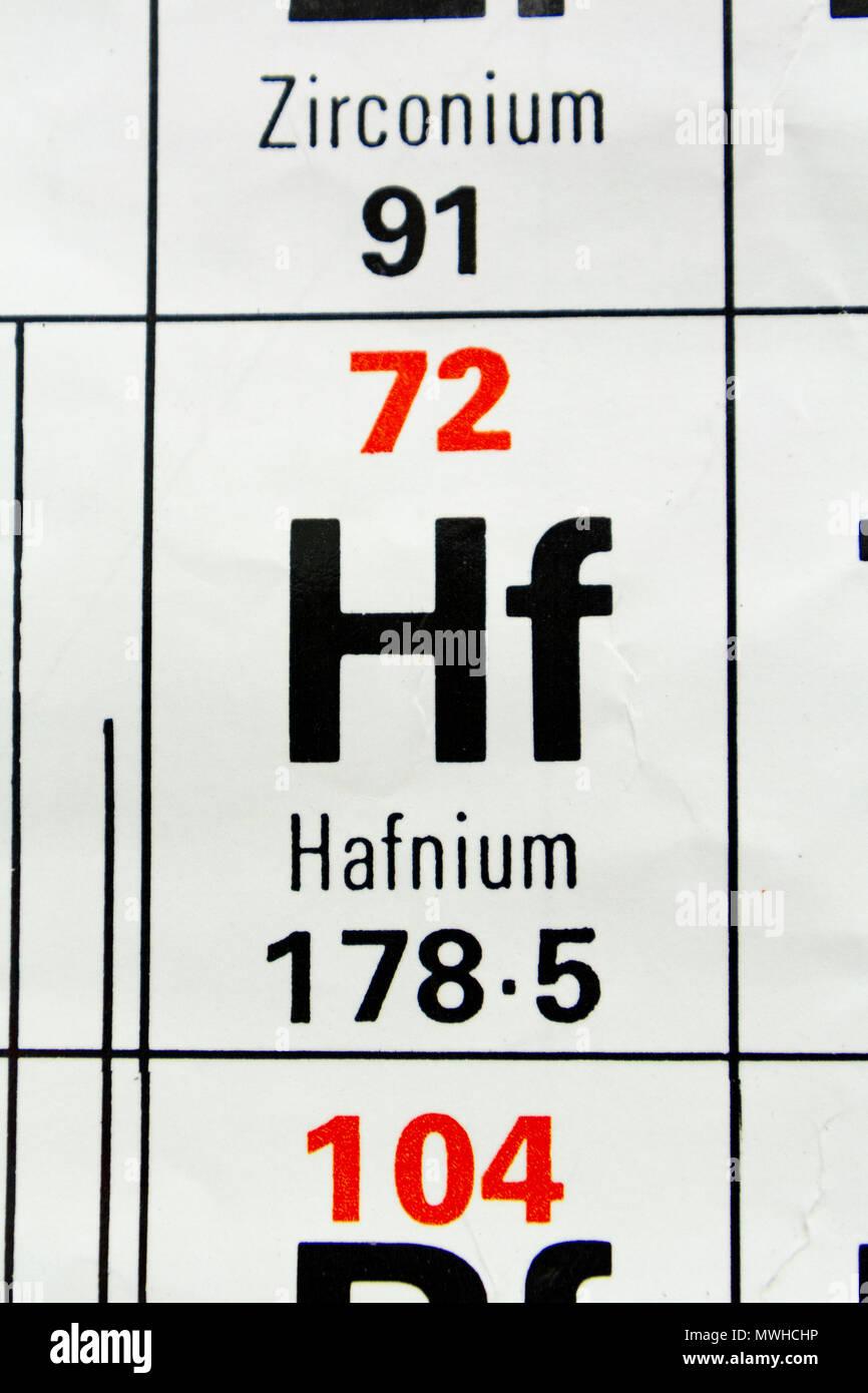 HF datazione