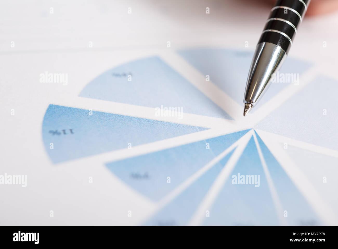La penna sul grafico. Macro Immagine.Le analisi di dati finanziari concept Immagini Stock